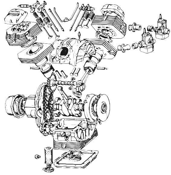 Guzzi V35 / V50 engine